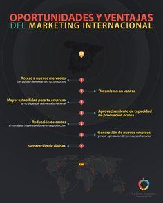 Oportunidades-ventajas-marketing-internacional #LGMblog #internacionalizacion