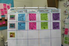 Mrs Jump's class: Insects- Story Elements Comparison Chart with THEME included