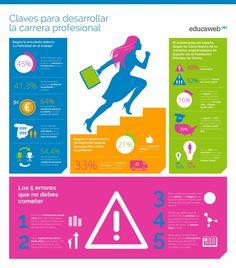 Infografía: desarrolla tu carrera profesional http://cdn2.hubspot.net/hubfs/479335/Ebooks/EDU-Infografia-Claves-para-desarrollar-la-carrera-profesional.pdf?utm_medium=social&utm_term=007