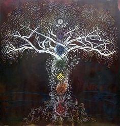 Buddha-full days | time-is-illusion