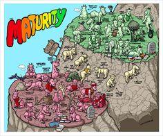 Maturity Print 24x20