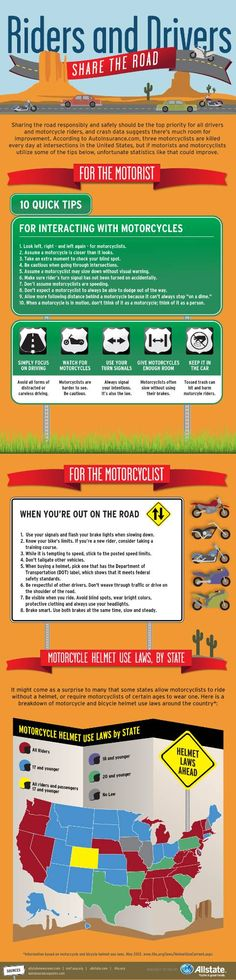 Riders and Drivers Share the Road - how Cars and motorcycles can safely coexist