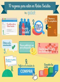 Una breve infografía, íntegramente en español, que nos da 10 razones diferentes para tener presencia en las Redes Sociales.