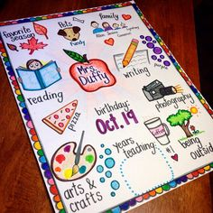 All About Me name map poster for the first day of school & meet the teacher night! (Kindergarten/ Primary)
