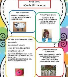Activities, How To Plan, Children, Instagram, Craft, Young Children, Boys, Creative Crafts, Kids