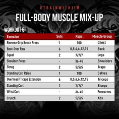 21 Best 5x5 workout images in 2018 | Fitness plan, Exercises