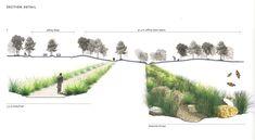 Landscape+Urbanism: Reading List: Landscape Infrastructure: Case Studies by SWA