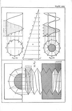 Mechanical drawing- screw