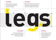 26 Very Useful Free Typeface-Font Basics eBooks for Designers Anatomy Of Typography, Typography Letters, Typography Design, Lettering, Free Typeface, Typeface Font, Graphic Design Books, Book Design, Jostens Yearbook