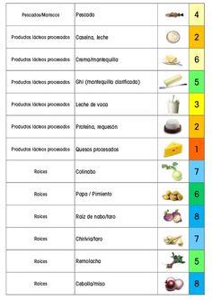 Raíces Nabo sueco 6 Raíces Batata / ñame 8 Raíces Jicama 5 Raíces Raíz de bardana/lorus 8 Raíces Raíz de jengibre 7 Raíces...