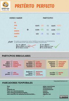 Pretérito perfecto en español. Infografía ELE
