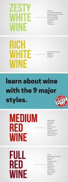 Learn About Wine With The 9 Major Styles.