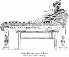 Captivating KLINE   Image Of Kline And Table From Illustrated History Of Furniture,  From The Earliest