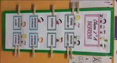 Risultati immagini per cartellone incarichi alunni scuola primaria Triangle, Classroom