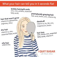 This handy image from I Quit Sugar makes it easy to wrap your head {hair?} around the nutrients needed to maintain shampoo-commercial hair without buying costly salon services. Eating plant-based and pretty never tasted so good! Skin And Hair Clinic, Natural Hair Styles, Long Hair Styles, Brittle Hair, Hair Vitamins, Hair Remedies, Hair Transplant, Shiny Hair, Hair Health