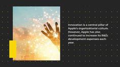 Swot Analysis, Innovation