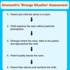 Why Mary Ainsworth Is Important in Child Psychology