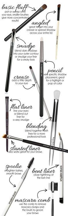 CHUArtistry™ Eye Makeup Tips, Love Makeup, Skin Makeup, Makeup Tools, Makeup Ideas, Makeup Brush Guide, Makeup Tricks, Makeup Stuff, Makeup Tutorials