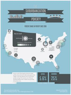 Infographic on poverty in the surburbs - www.healthcoverageally.com