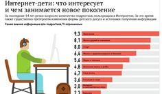 http://www.digit.ru/infografika/20130422/400859557.html