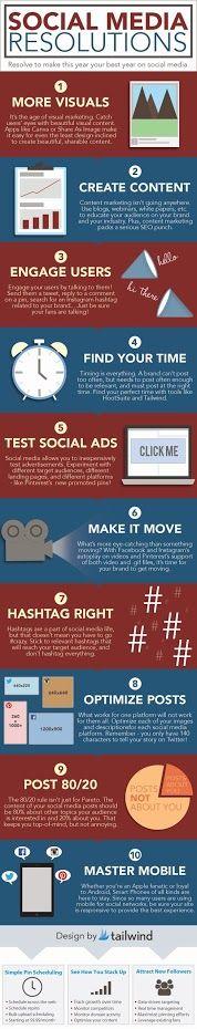 Social media activities: what you must do! Cosa fare per i social network. Un'infografica interessante e dettagliata. Recensito il 07/01/2015 da: www.setadv.com