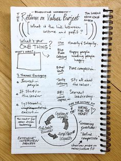 Inc. Small Giants Summit 2013 Sketchnotes Page 6 of 9 | by Think Brownstone