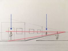 How to draw in perspective. What is linear perspective with one, two or three vanishing points and how to add figures when drawing. Atmospheric perspective and its influence on landscape painting. Pencil Drawings For Beginners, Realistic Drawings, Art Drawings Sketches, Perspective Drawing Lessons, Perspective Art, Basic Drawing, Drawing Tips, Architecture Concept Drawings, Interior Design Sketches
