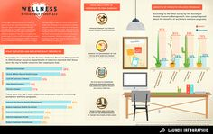 Wellness Within Your Workplace Infographic: Wellness Within Your Workplace - On average, full-time workers in America spend more than one-third of their day, five days per week at the workplace. What if considering your health was a natural part of your n Wellness Programs, Wellness Tips, Health And Wellness, Health Care, Anxiety Relief, Stress And Anxiety, Company Benefits, Workplace Wellness, Get Back To Work