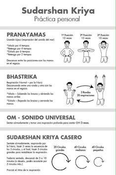 And you thought Yoga Was Just Stretching. Sudarshan Kriya, Pranayama, Daily Meditation, Chakra Meditation, Yoga Chart, Teaching Literature, Respiration, Yoga Philosophy, Emotion
