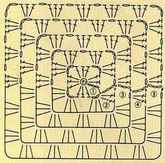 Colcha de solteiro e manta com squares de crochet simples