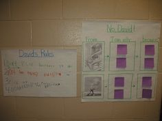 """Inferencing with """"NO David!""""    Great site for anchor charts"""