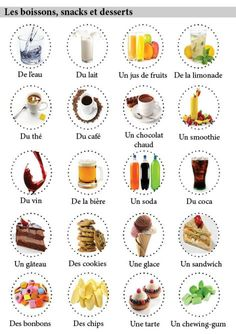 Drinks, snacks and desserts in French.   nourriturevoc4