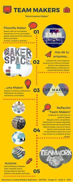 Presentación de Team Makers, por Marta Márquez, Ester Castellot, Enrique Barcos y Delioma Hernández. #RECOMUOC