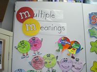 Great activity where students choose a homograph and write a sentence on one M figure using one definition of the word, then write the other definition on the other figure. For homographs Teaching Language Arts, Classroom Language, Speech Language Therapy, Language Activities, Speech And Language, Grammar And Vocabulary, Spelling And Grammar, Kindergarten Reading, Teaching Reading