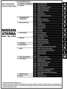 New Post Nissan Xterra Model N50 Series 2007 Service Manual Manual Air Conditioner Has Been Published On Procarman Nissan Titan Nissan Xterra Nissan Sentra