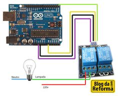 Arduino + Rele Shield