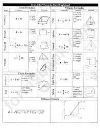 Image result for geometry formulas cheat sheet Geometry Formulas, Math Formulas, Cheat Sheets, Cheating, Image, Maths Formulas