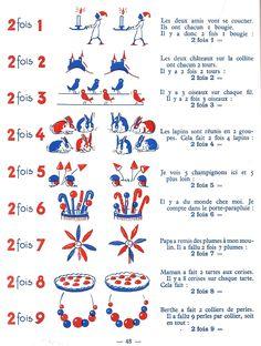 Apprendre les tables de multiplication en samusant - Apprendre c est table de multiplication ...
