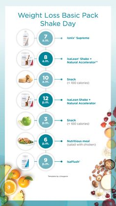 Isagenix Snacks, Isagenix Meal Plan, Isagenix 30 Day Cleanse, Healthy Treats, Healthy Recipes, Protein Recipes, No Calorie Snacks, Eat Smart, 100 Calories