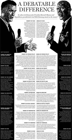 Comparing the actual policy positions of Barack Obama and Mitt Romney.  From Canada's National Post