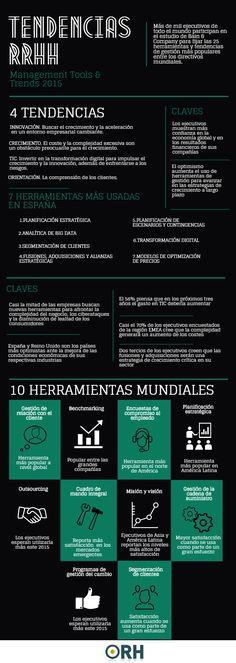 Hola: Una infografía sobre Tendencias y herramientas de gestión de Recursos Humanos. Vía Un saludo