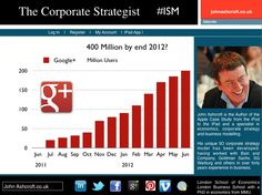 Why Google+ is getting a thumbs up in the ratings battle with Facebook, privacy, ads, mobile and changing faces feature. JKA
