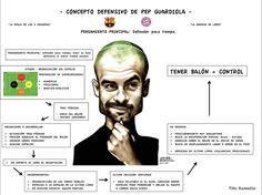 """Guardiola: Lo importante es """" Defender poco… tiempo """"."""