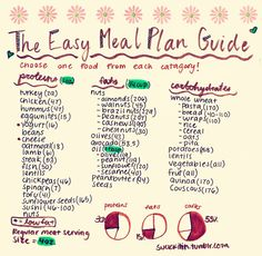 Easy Meal Plan Guide
