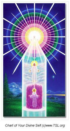 Conexão com seu Eu Superior. Eu me conecto física e espiritualmente, que são as mesmas coisas, com o melhor em mim, com Deus, com o Amor Universal.