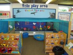 Image result for under the sea classroom theme