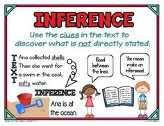 Reading Strategies Posters - Mini Anchor Charts for Word W Reading Strategies Posters, Teaching Strategies, Pronoun Examples, Active And Passive Voice, Reading Display, 7th Grade Social Studies, Esl Lesson Plans, Effective Teaching, Esl Lessons