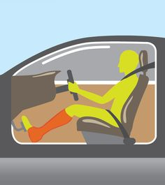 Driving safety: The effects of lower extremity impairment (Lower Extremity Review magazine)