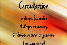 Essential oil blend to support healthy circulation