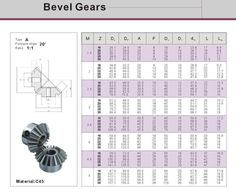 Wholesale Transmission 20T 25T 30T sprial bevel gear - Alibaba.com